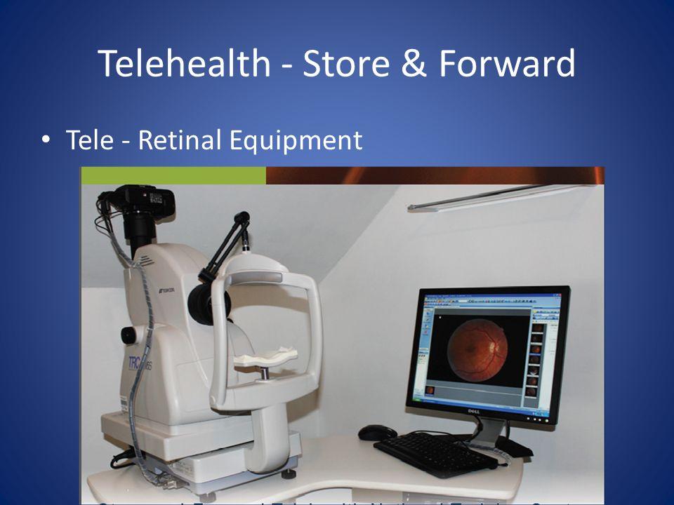 Telehealth - Store & Forward