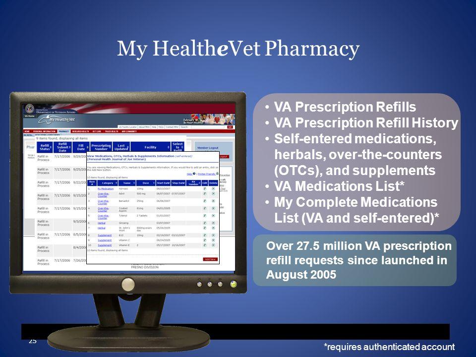 My HealtheVet Pharmacy