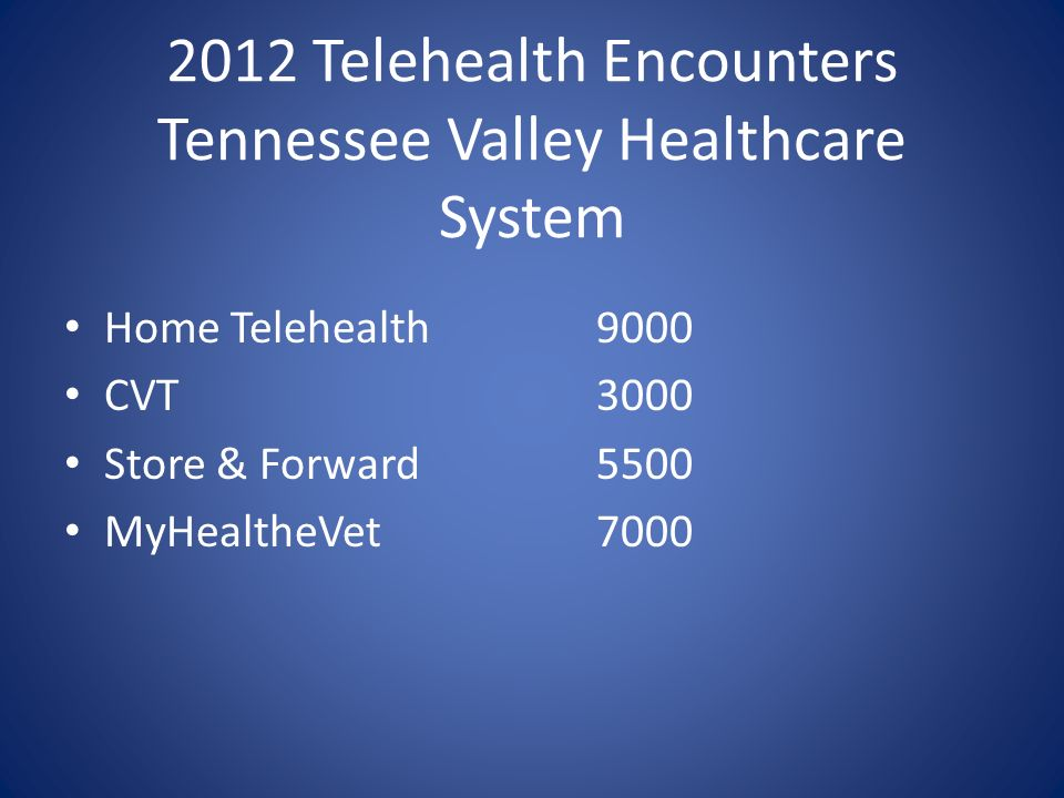 2012 Telehealth Encounters Tennessee Valley Healthcare System