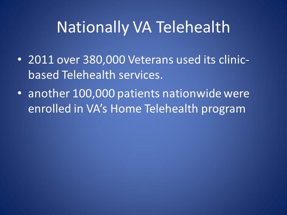 Nationally VA Telehealth