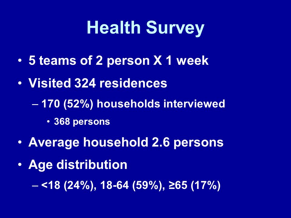 Health Survey 5 teams of 2 person X 1 week Visited 324 residences