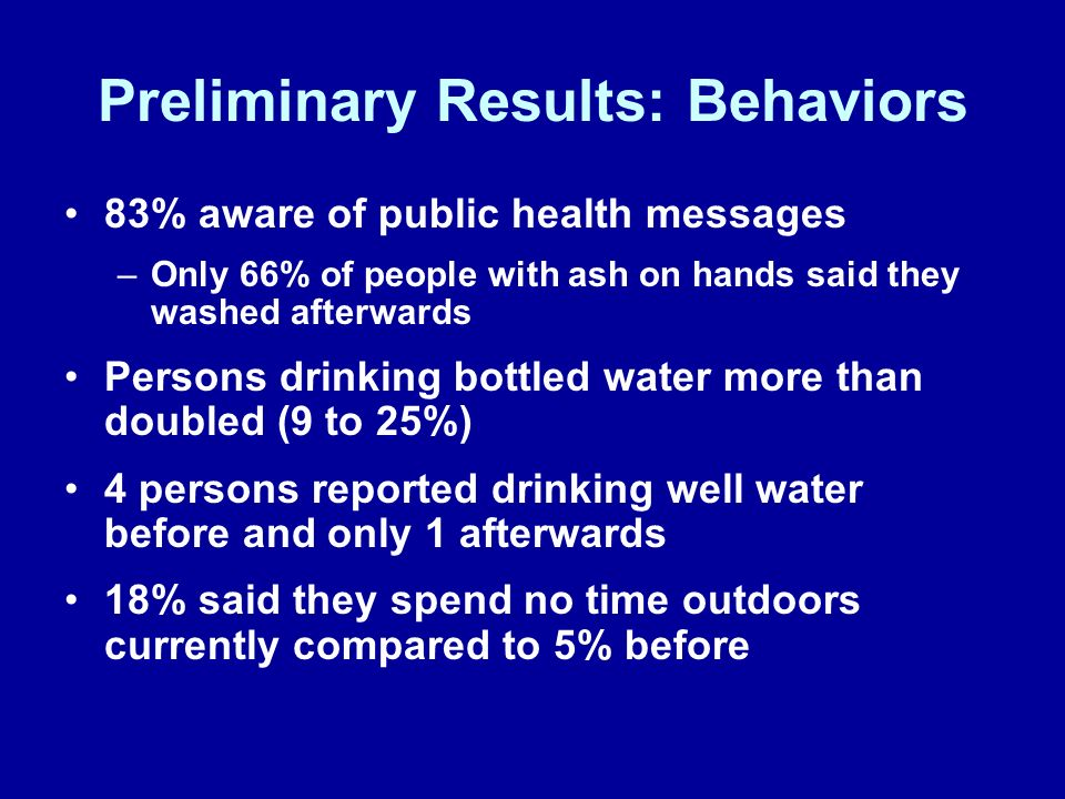 Preliminary Results: Behaviors