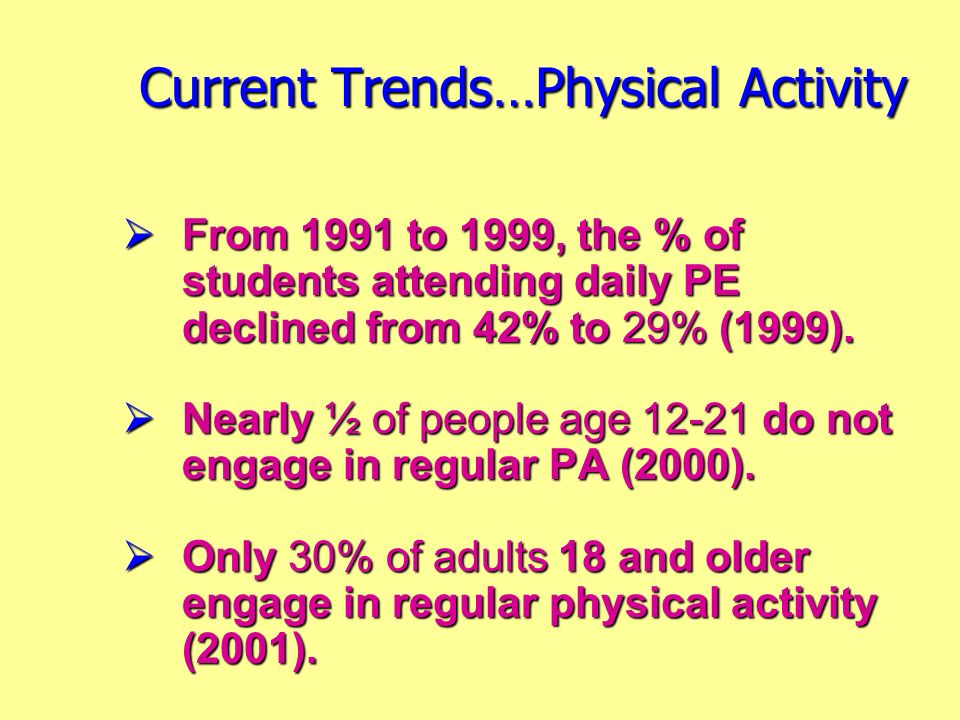 Current Trends…Physical Activity