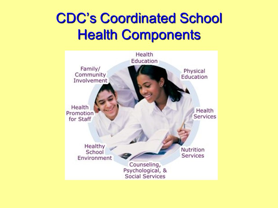 CDC's Coordinated School Health Components