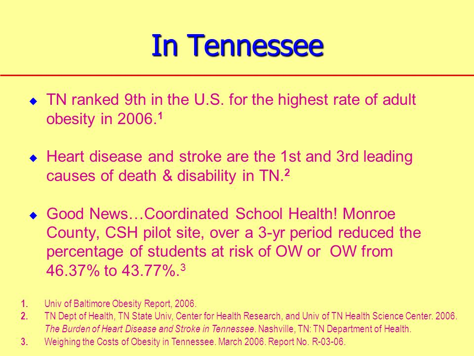 In Tennessee TN ranked 9th in the U.S. for the highest rate of adult obesity in 2006.1.