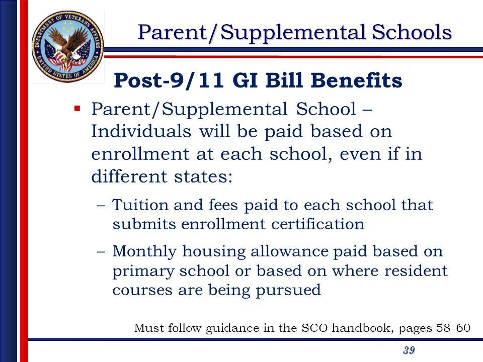 Parent/Supplemental Schools