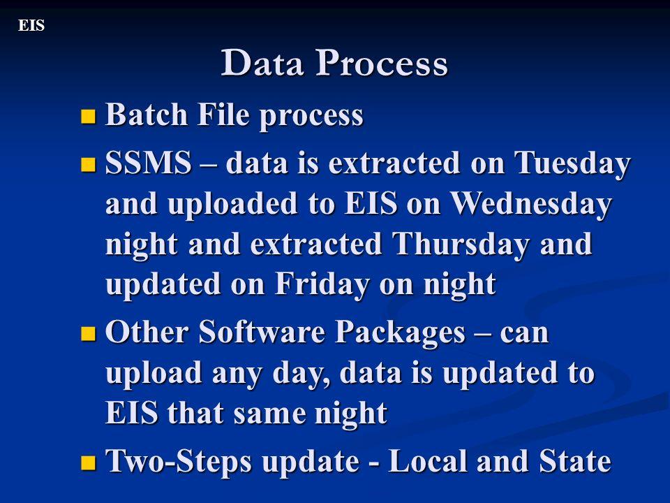 Data Process Batch File process