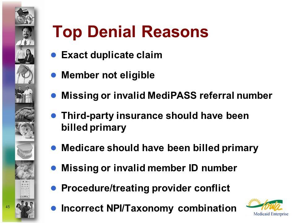 Top Denial Reasons Exact duplicate claim Member not eligible