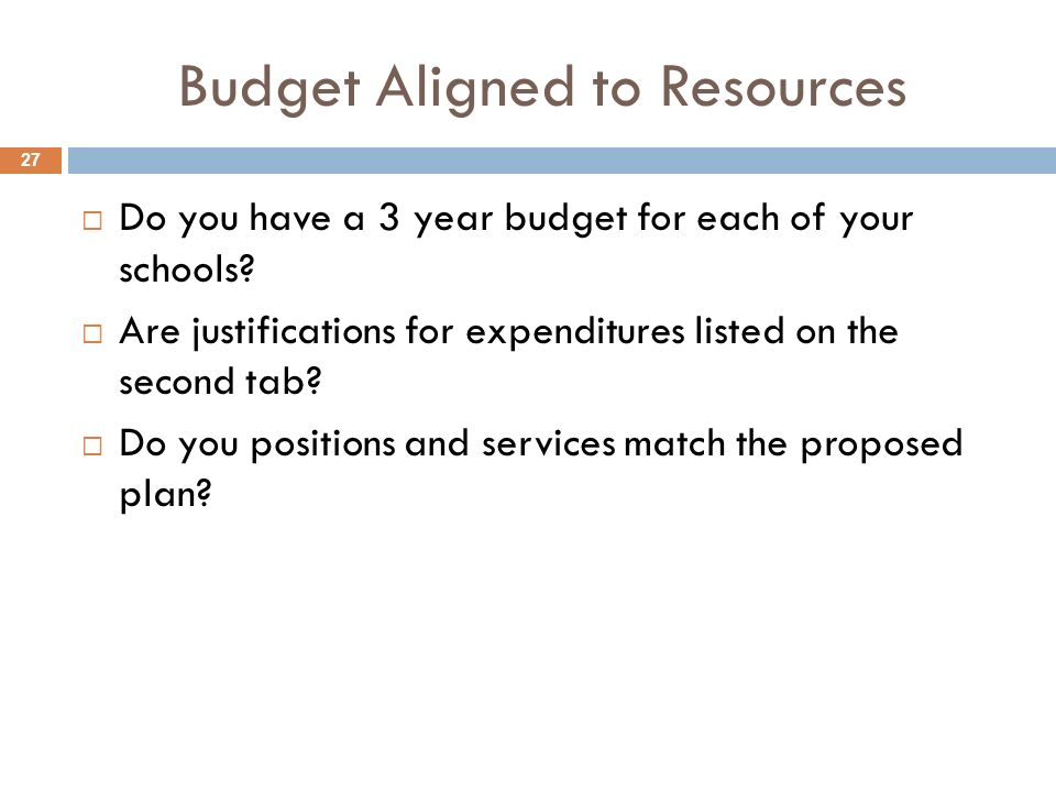 Budget Aligned to Resources