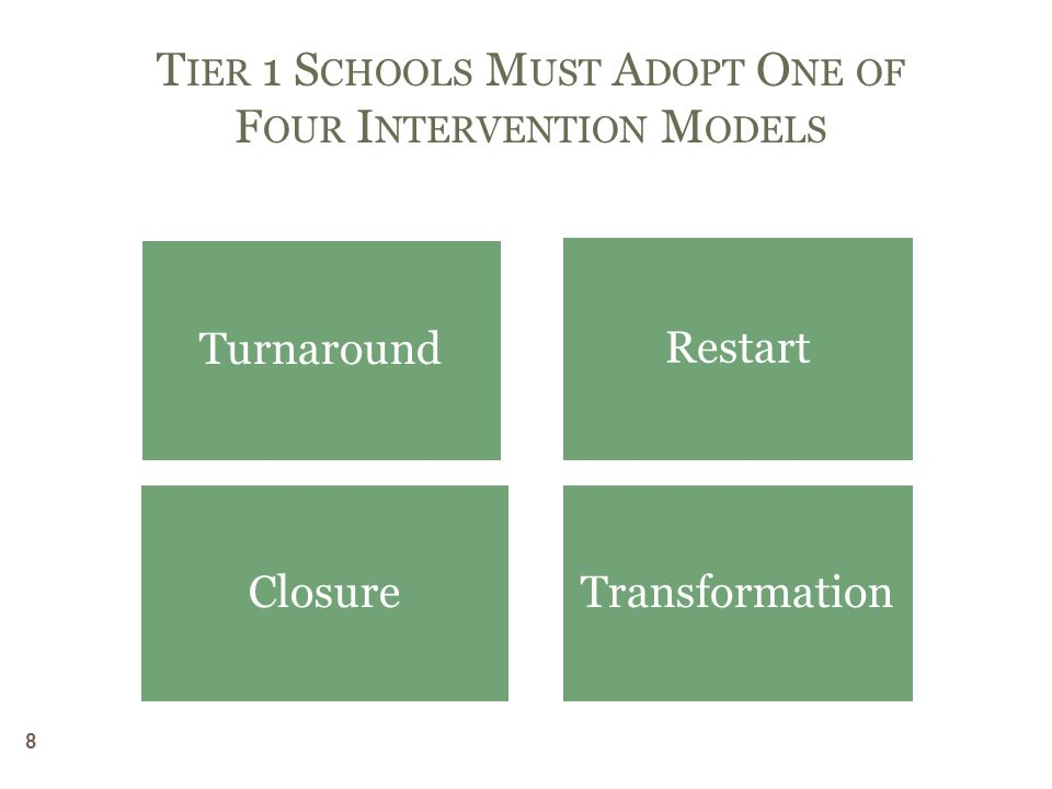 Tier 1 Schools Must Adopt One of Four Intervention Models