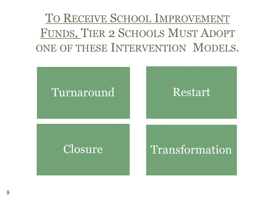 To Receive School Improvement Funds, Tier 2 Schools Must Adopt one of these Intervention Models.