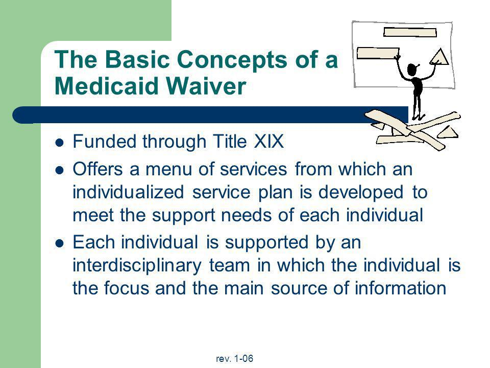 The Basic Concepts of a Medicaid Waiver