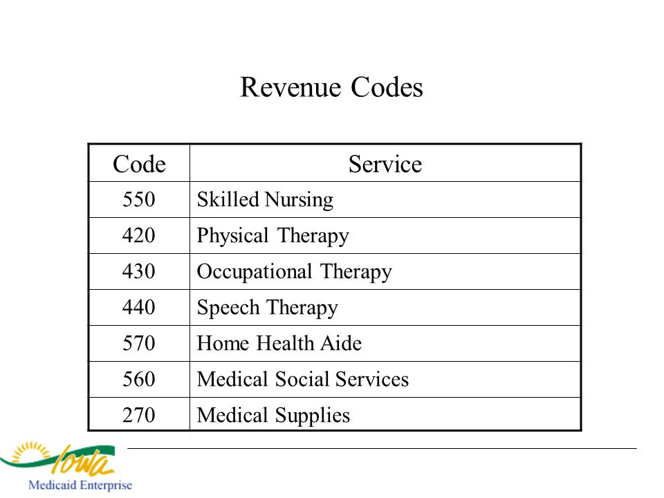 Revenue Codes Code Service 550 Skilled Nursing 420 Physical Therapy