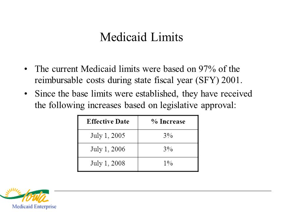 Medicaid Limits The current Medicaid limits were based on 97% of the reimbursable costs during state fiscal year (SFY) 2001.