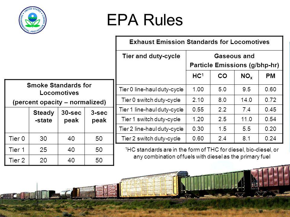 EPA Rules Exhaust Emission Standards for Locomotives