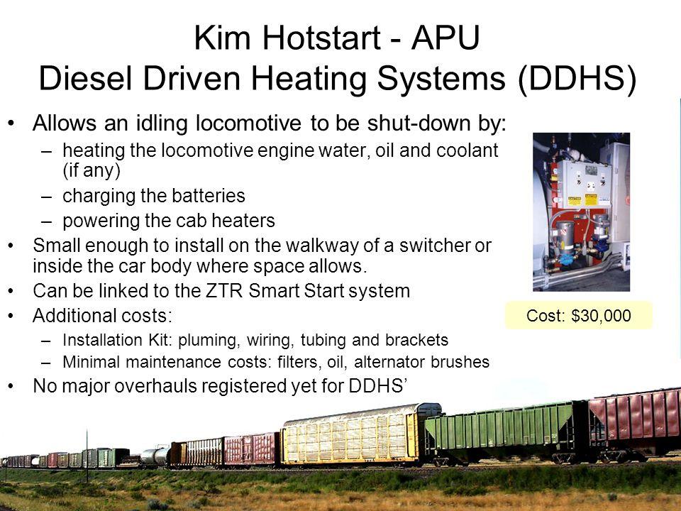 Kim Hotstart - APU Diesel Driven Heating Systems (DDHS)