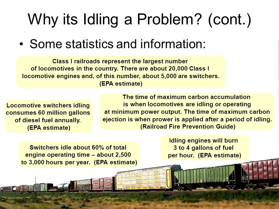 Why its Idling a Problem (cont.)
