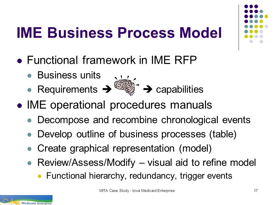IME Business Process Model