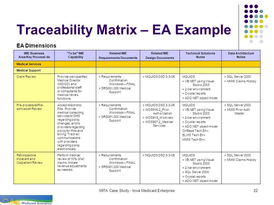 Traceability Matrix – EA Example