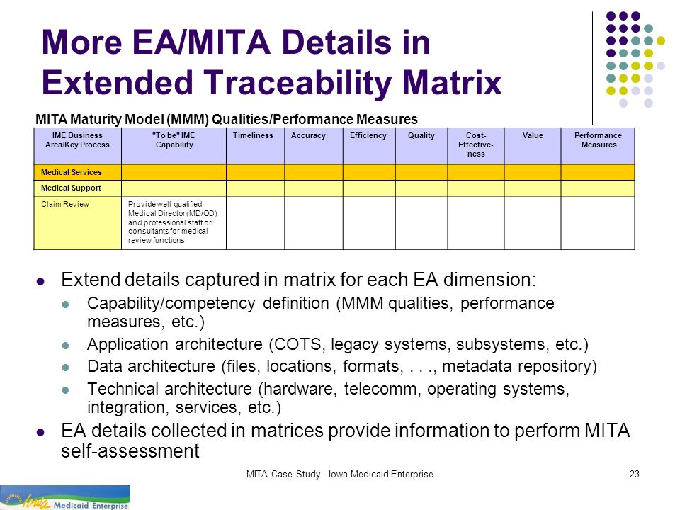 More EA/MITA Details in Extended Traceability Matrix