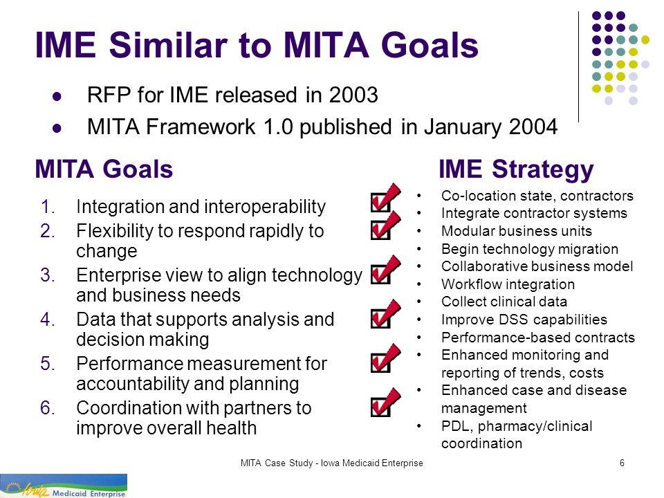 IME Similar to MITA Goals
