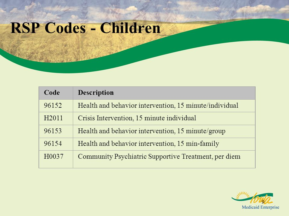 RSP Codes - Children Code Description 96152