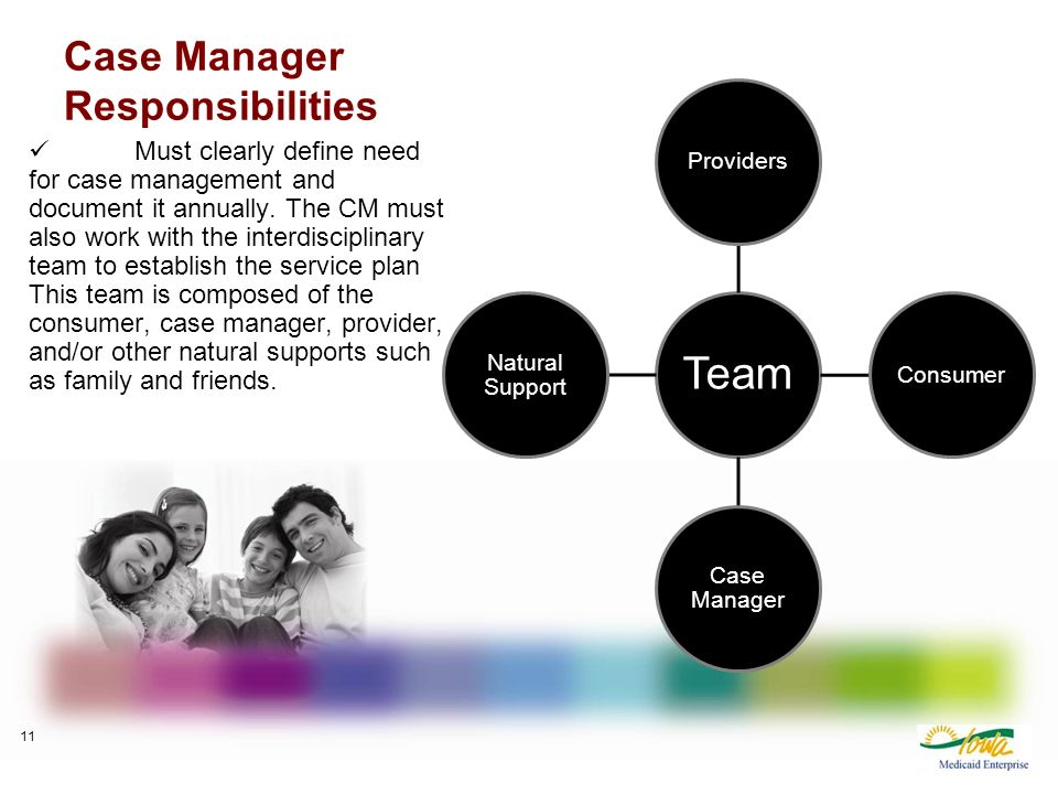 Case Manager Responsibilities