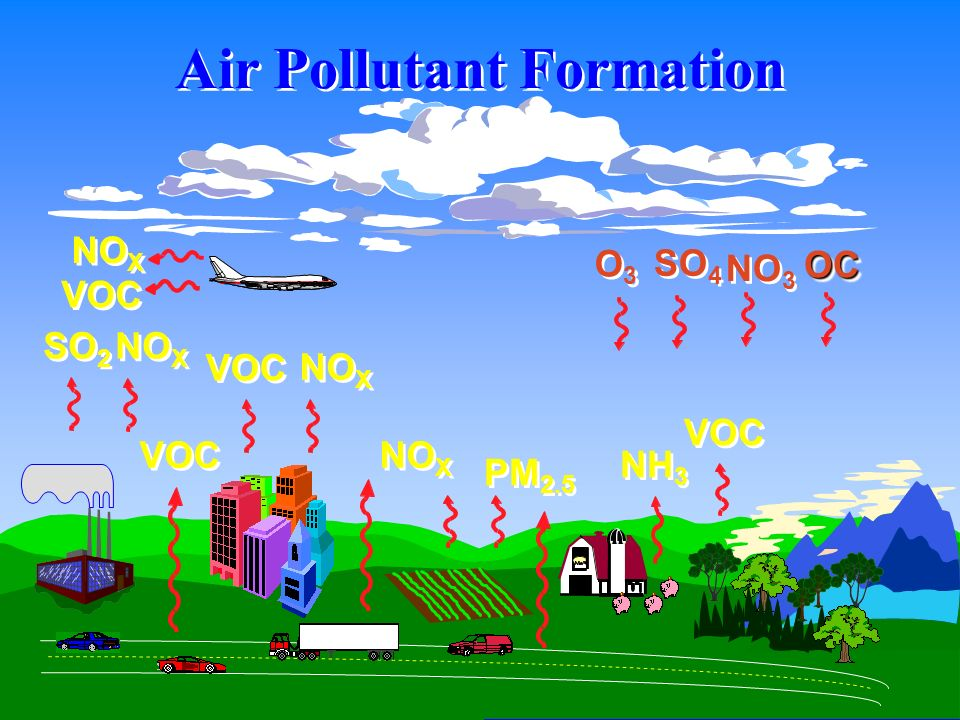 Air Pollutant Formation