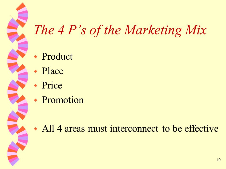 The 4 P's of the Marketing Mix