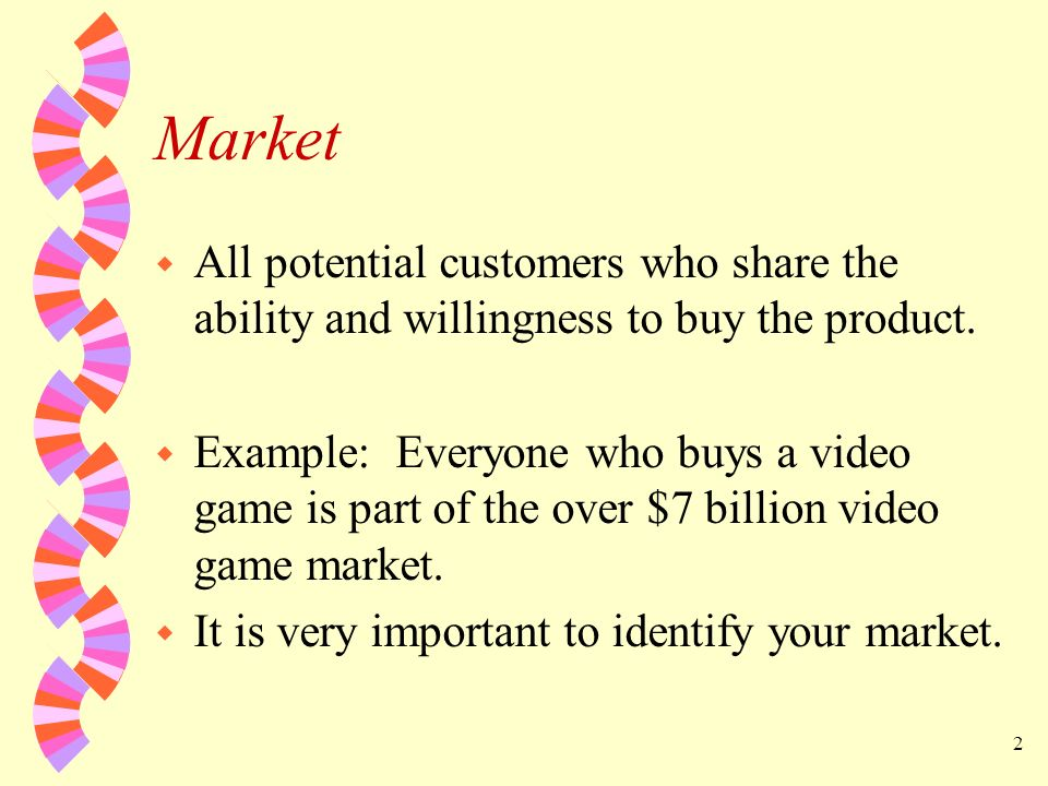 Market All potential customers who share the ability and willingness to buy the product.