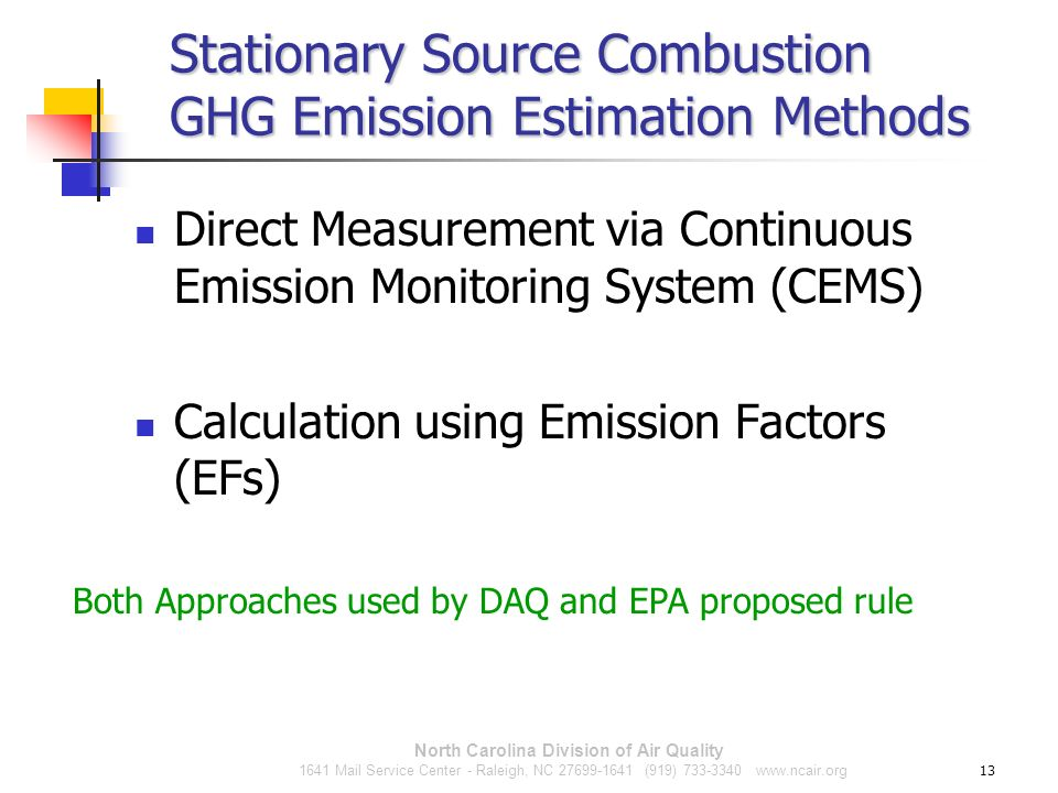 Stationary Source Combustion GHG Emission Estimation Methods