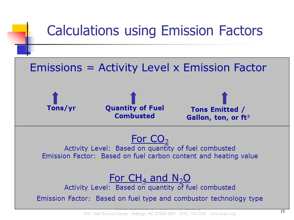 Calculations using Emission Factors