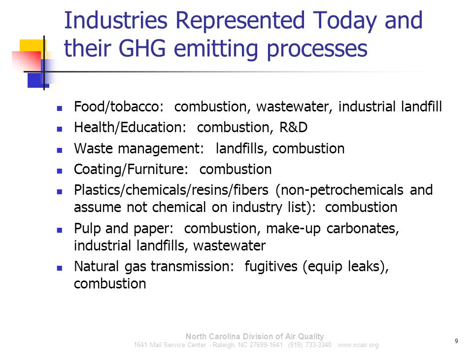 Industries Represented Today and their GHG emitting processes
