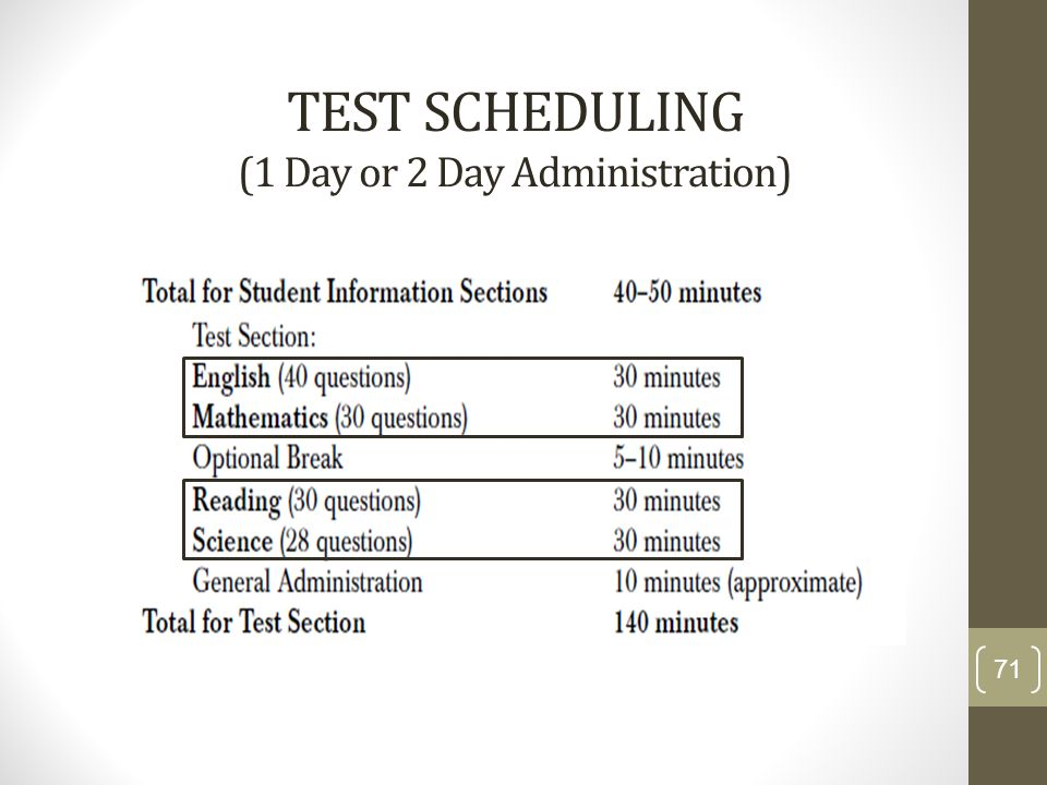 TEST SCHEDULING (1 Day or 2 Day Administration)