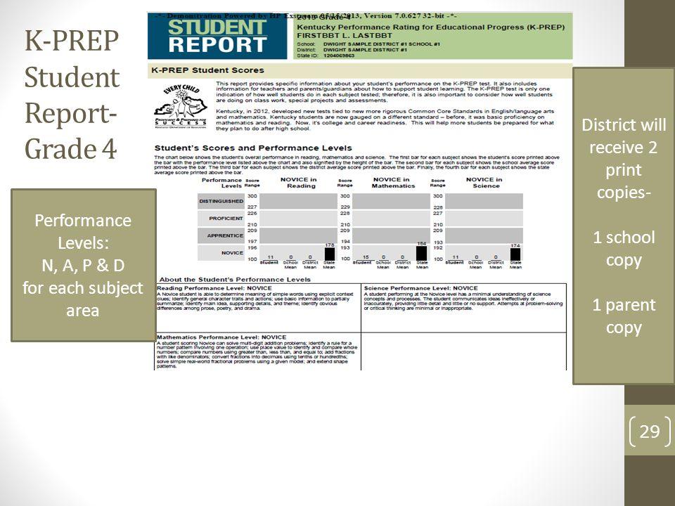 K-PREP Student Report- Grade 4
