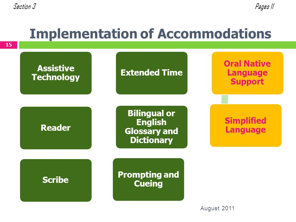 Implementation of Accommodations