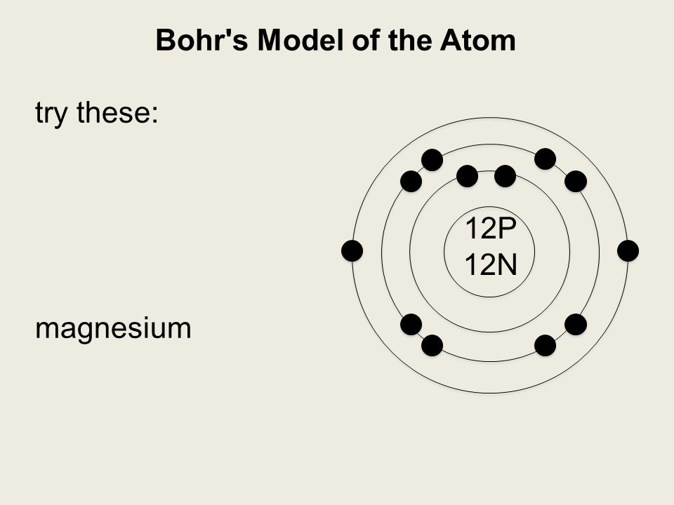 how to draw a bohr model of magnesium
