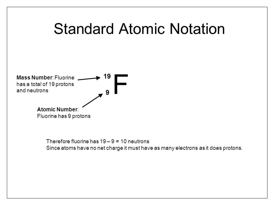 Standard Atomic Notation Ppt Download