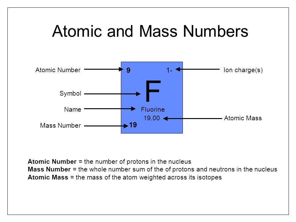Standard atomic notation ppt download atomic and mass numbers urtaz Images