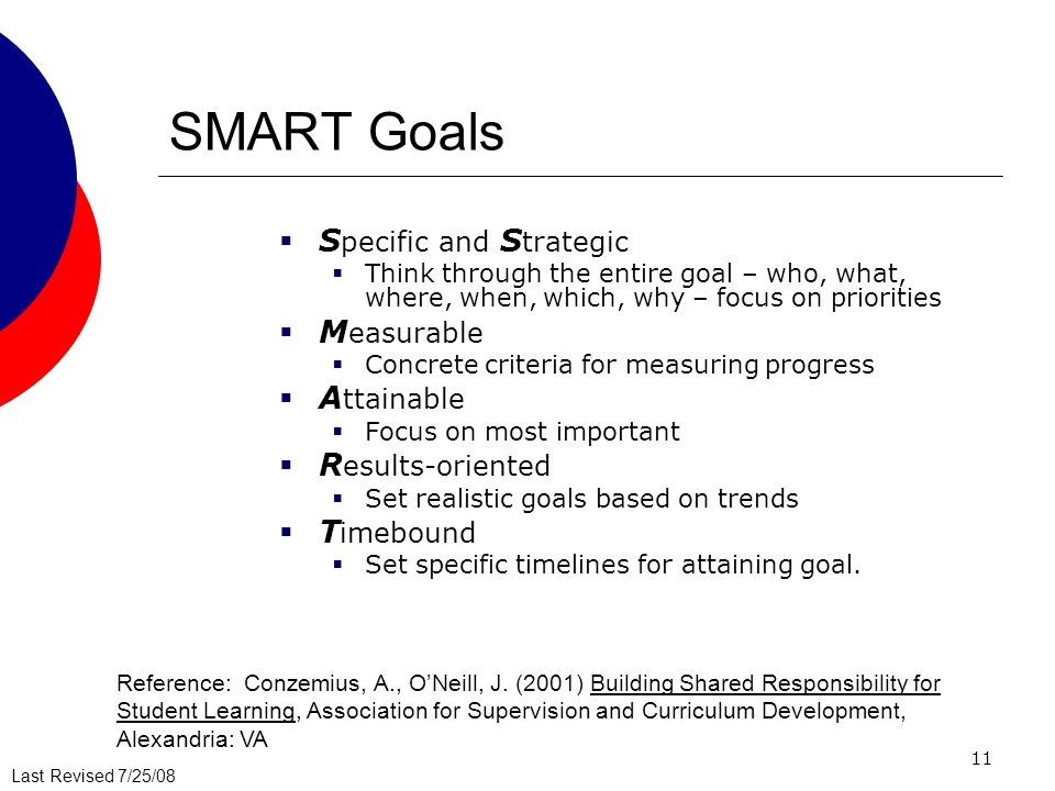 SMART Goals Specific and Strategic Measurable Attainable