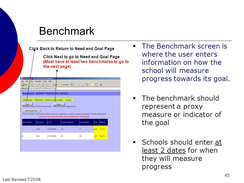 Benchmark The Benchmark screen is where the user enters information on how the school will measure progress towards its goal.