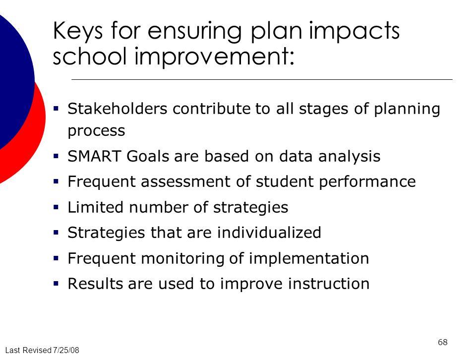 Keys for ensuring plan impacts school improvement: