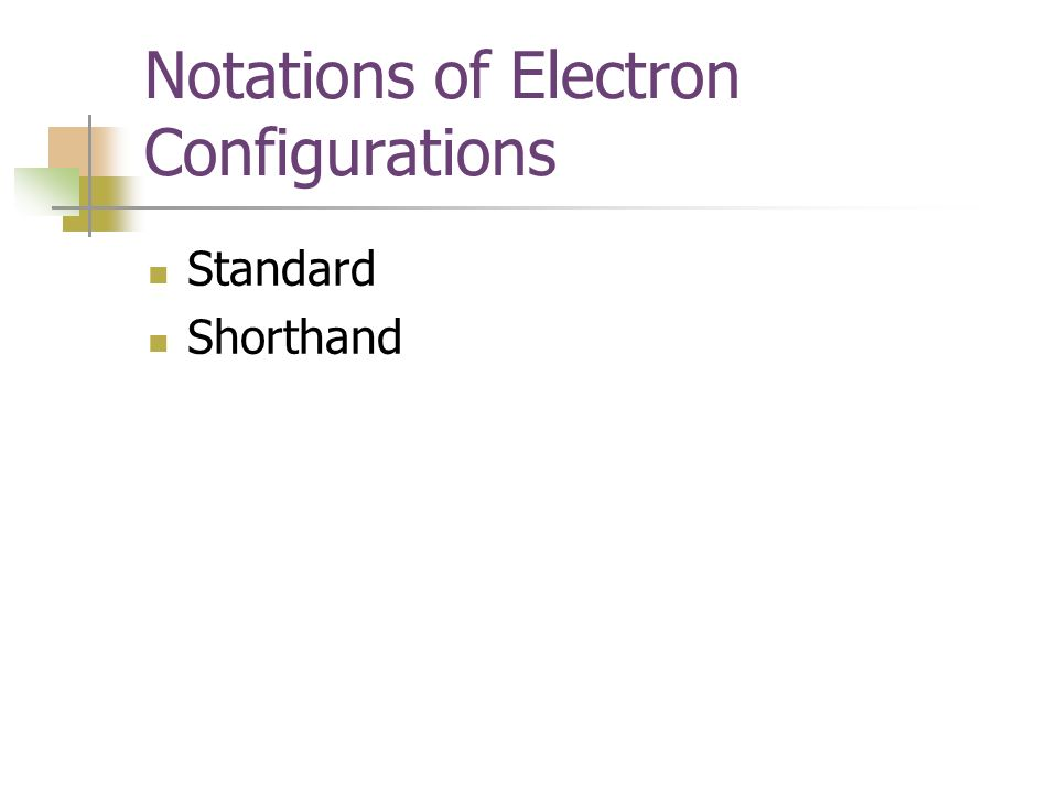 Notations of Electron Configurations