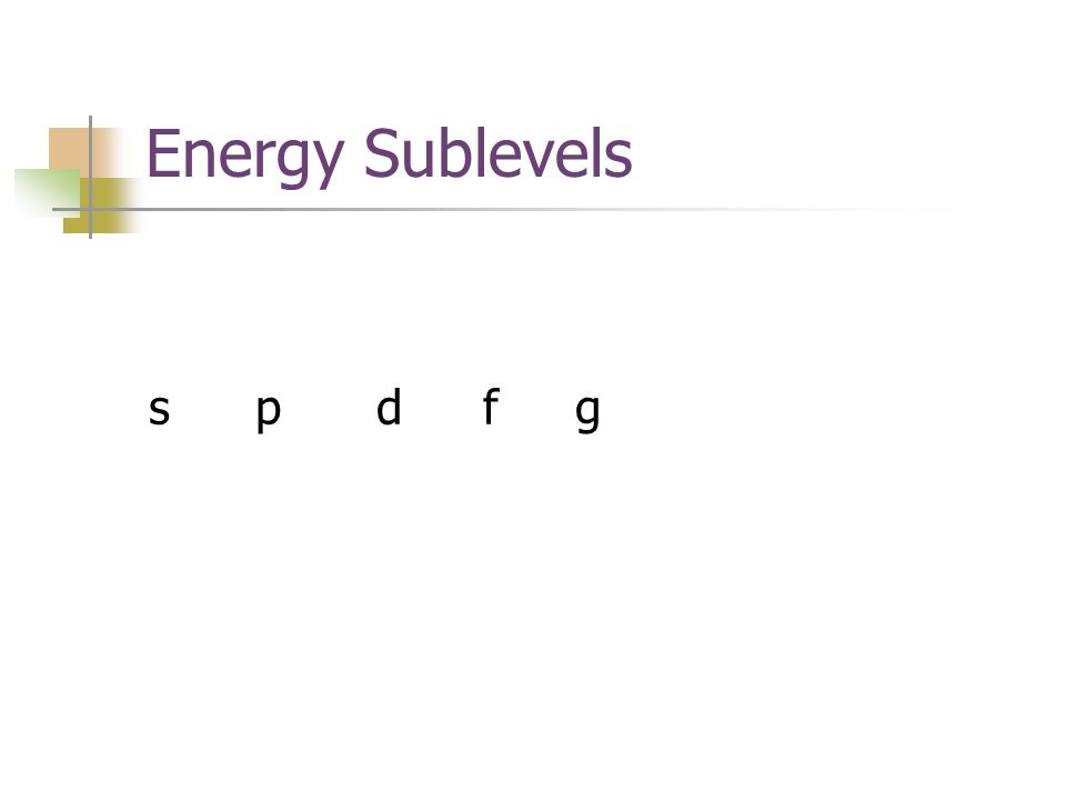 Energy Sublevels s p d f g