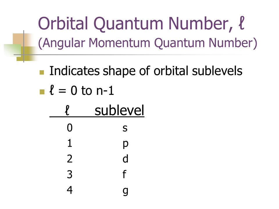 how to find number of orbitals