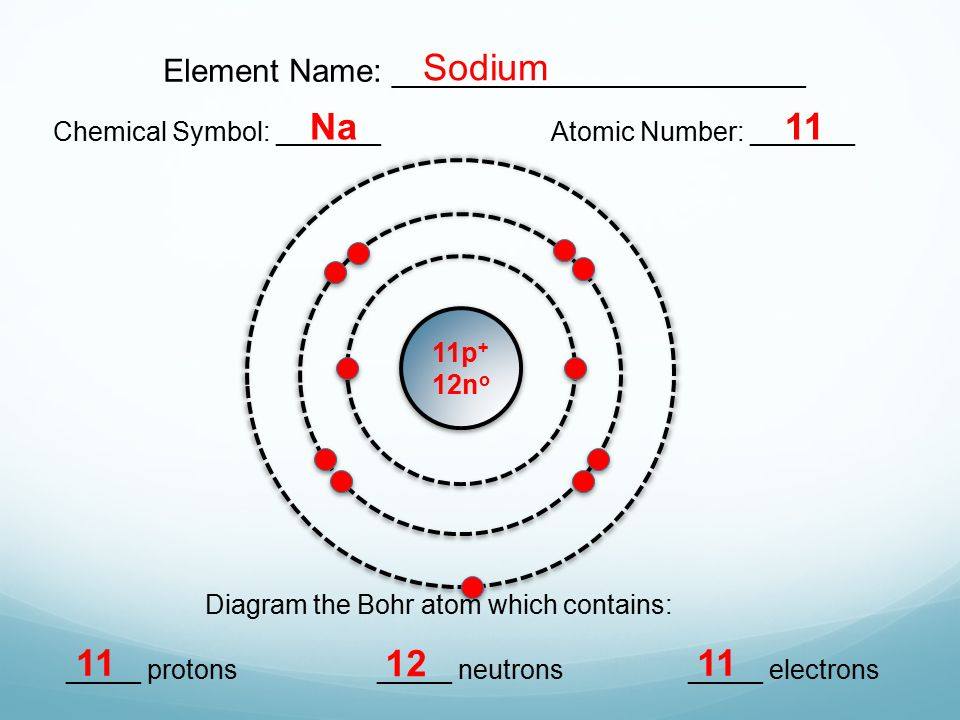 Bohr model diagrams lesson 31 extension ppt video online download 19 sodium ccuart Gallery