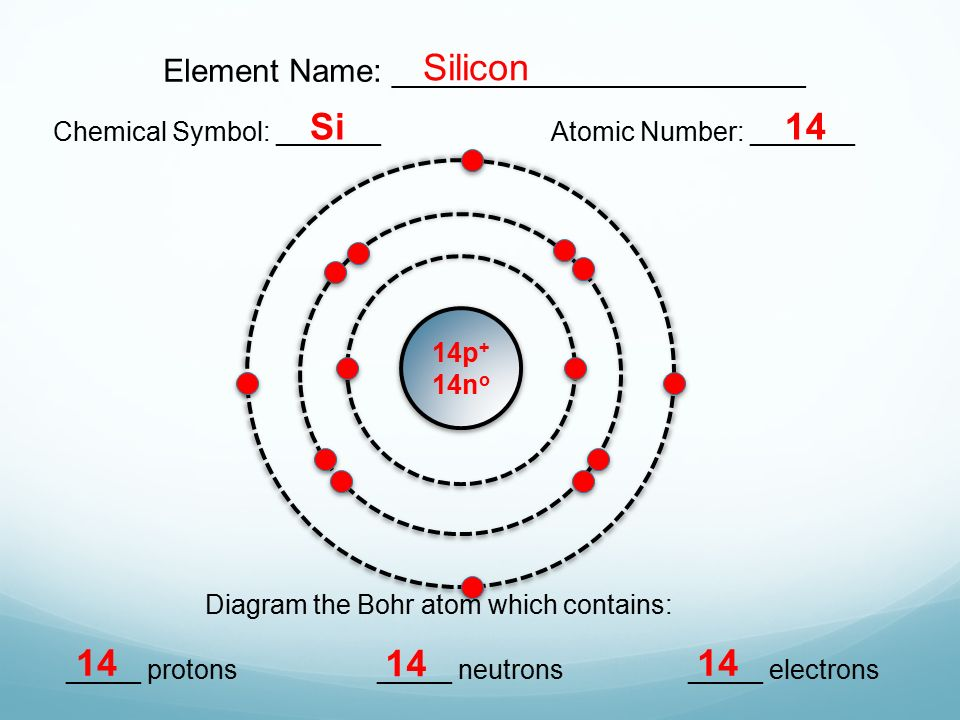 Bohr Model For Silicon Bohr Model Diagrams Le...