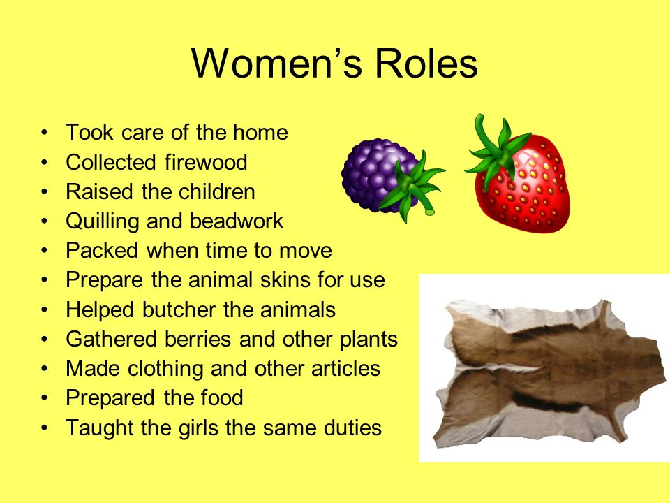 Women's Roles Took care of the home Collected firewood
