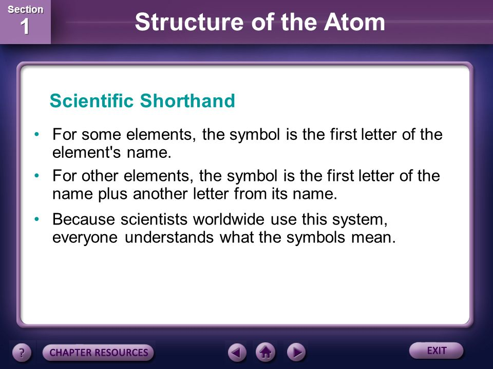 Table of contents properties of atoms and the periodic table ppt scientific shorthand for some elements the symbol is the first letter of the element s urtaz Choice Image