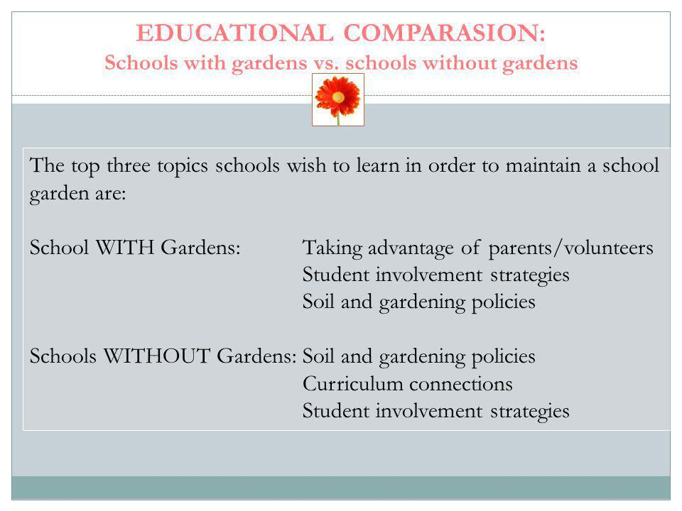 EDUCATIONAL COMPARASION: Schools with gardens vs